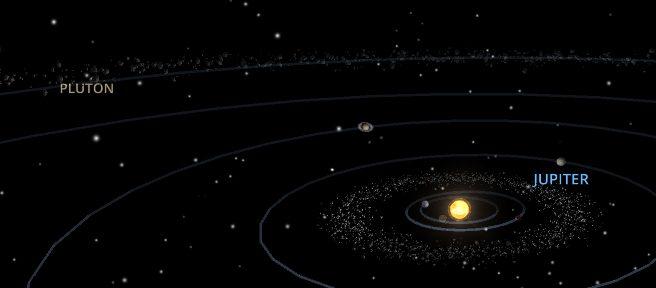 Pluton-Jupiter 4 août 2017